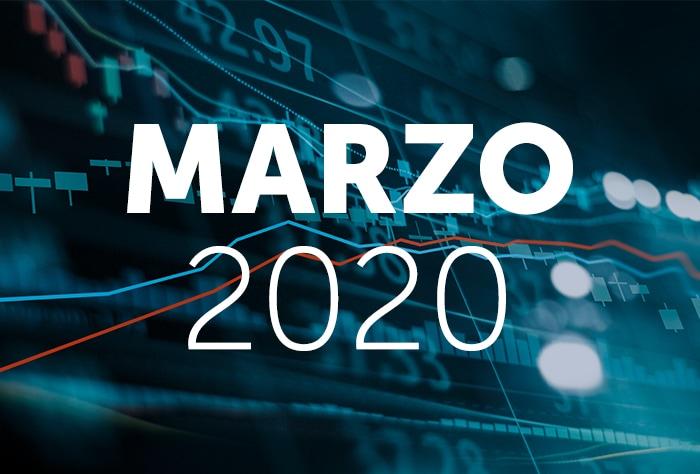 informe económico marzo 2020